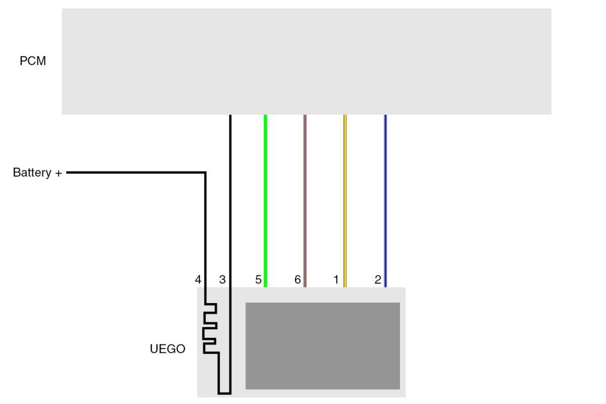 Ford Focus Oxygen Sensor Wiring | Wiring Diagram on