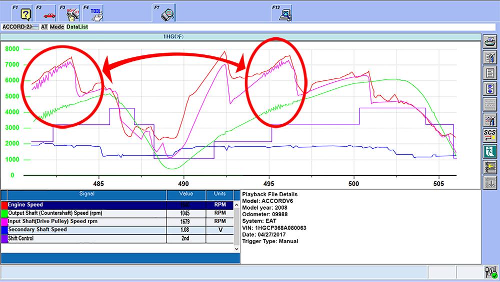 Diagnosing Honda Torque Converter Shudder