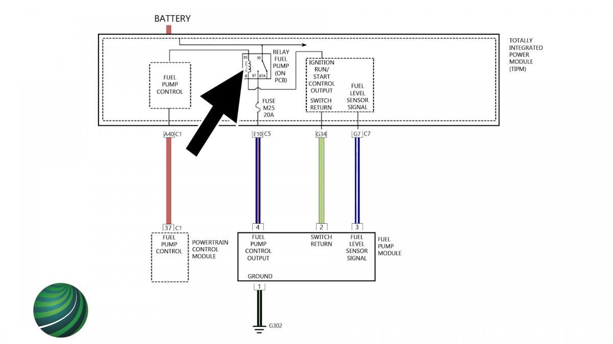 Tipm Wiring Diagram - Board Wiring Diagrams