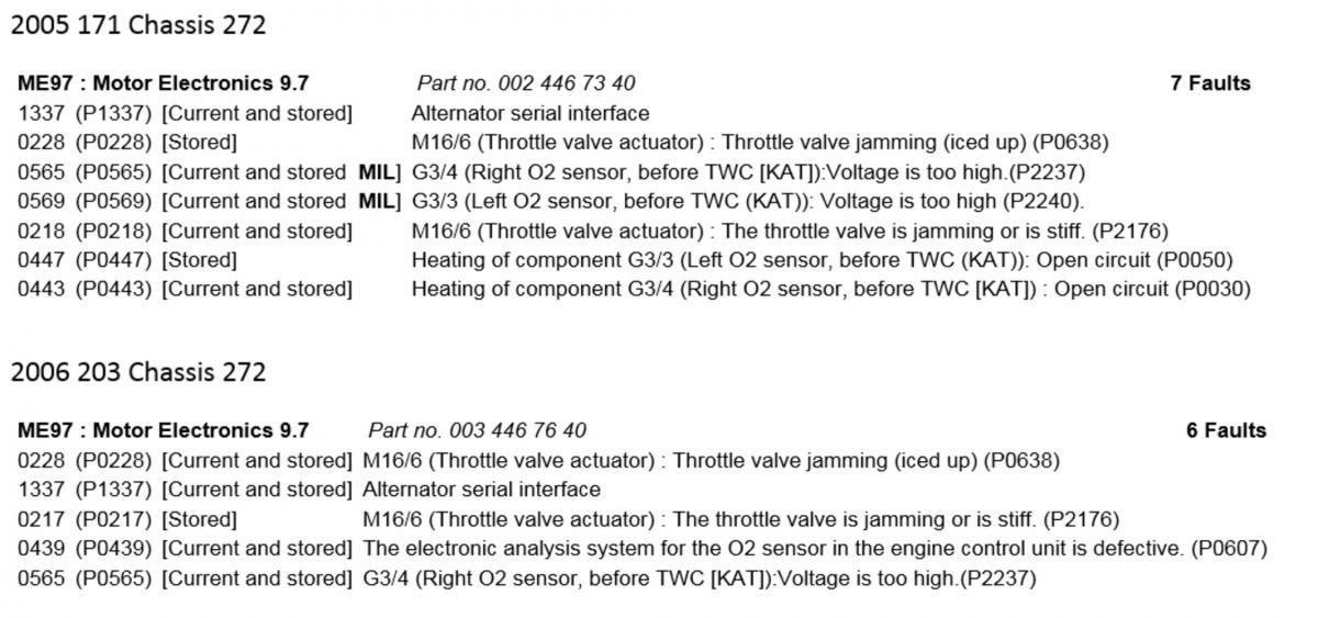 Mercedes-Benz M272 / M273 Engines ME97 Common Failures