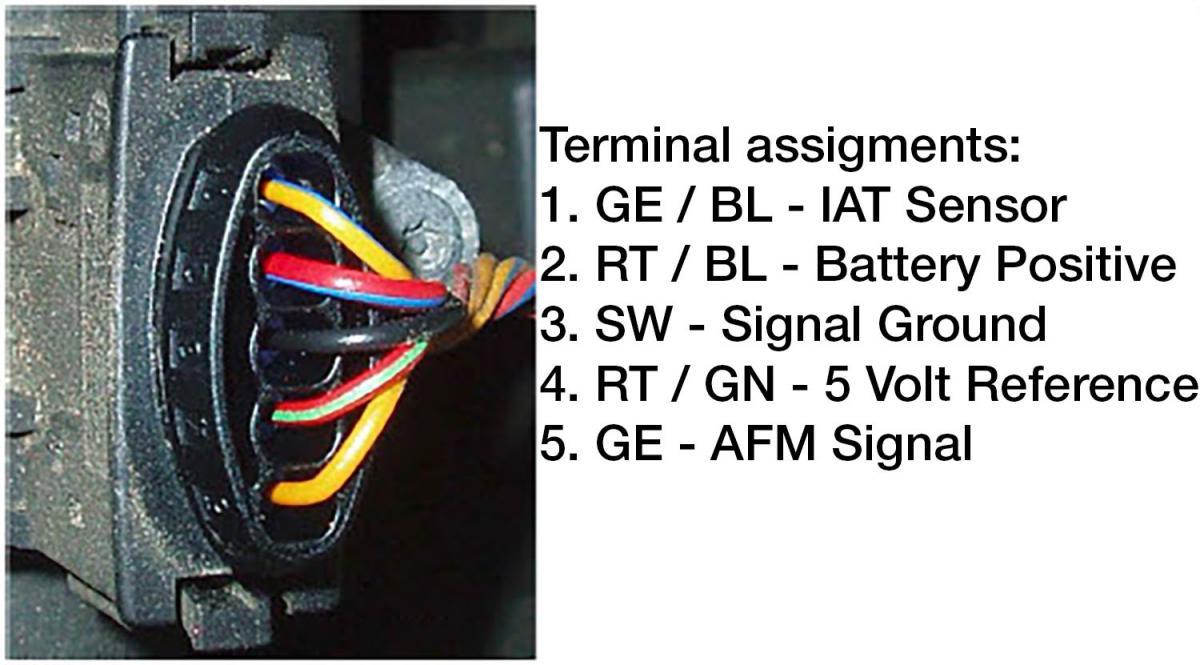 bmw m5 wiring diagram 3 hoeooanh smestajtara info u2022 rh 3 hoeooanh smestajtara info