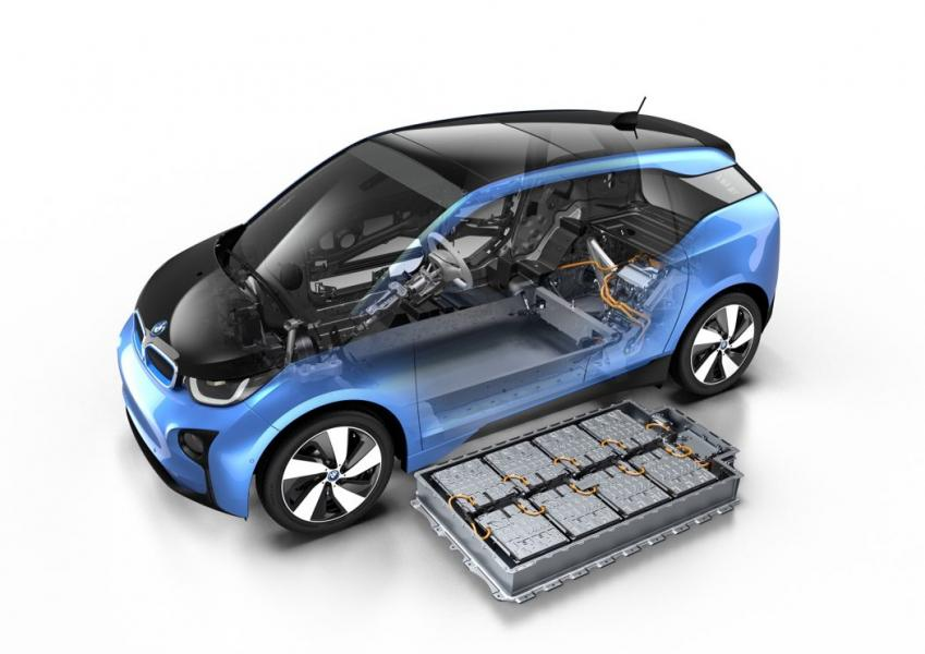 Solid State Batteries (SSB) for Electric Vehicles